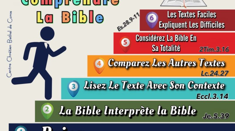 Pour Mieux Comprendre La Bible